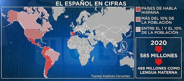 Más de 585 millones de personas hablan español en el mundo, según el Anuario del Instituto Cervantes