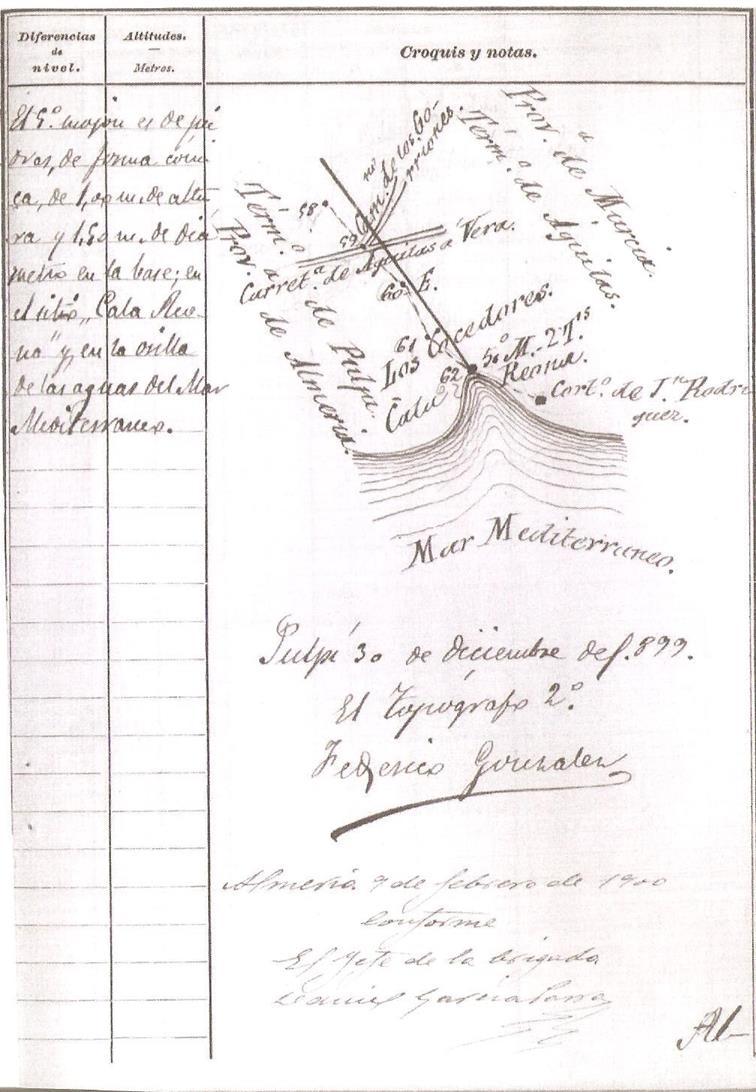 Croquis del IGN de 1899 de la divisoria en medio de Calarreona